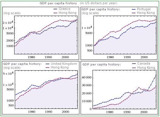 GDP-Greece-Canada