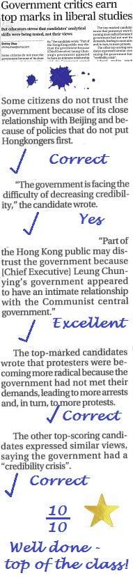 SCMP-GovtCriticsTopMarks