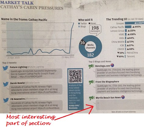 SCMP-MarketTalk