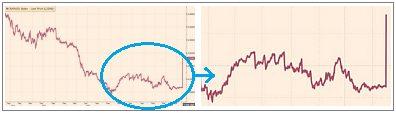 FT-RMB-graph
