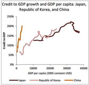 Graph-Credit2GDP2