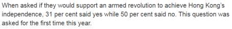 SCMP-Armed